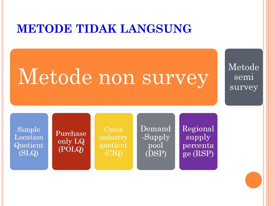 Metode non survey METODE TIDAK LANGSUNG Metode semi survey