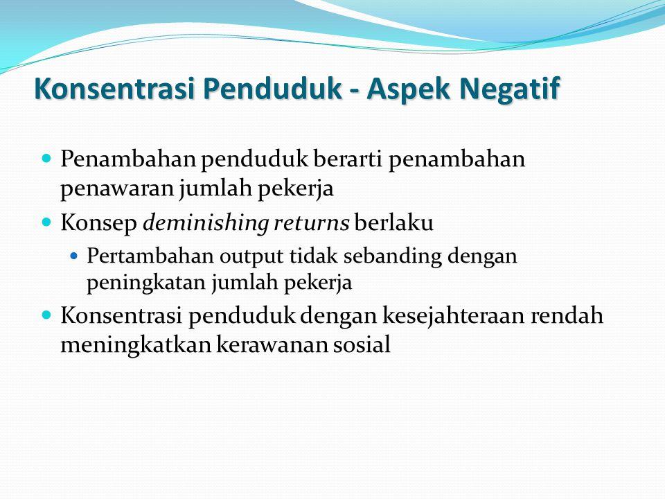 Konsentrasi Penduduk - Aspek Negatif