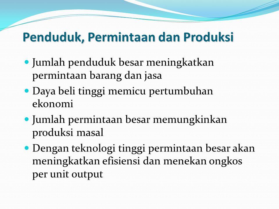 Penduduk, Permintaan dan Produksi