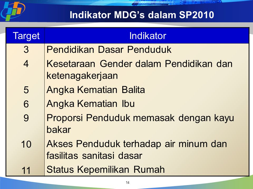 Indikator MDG's dalam SP2010