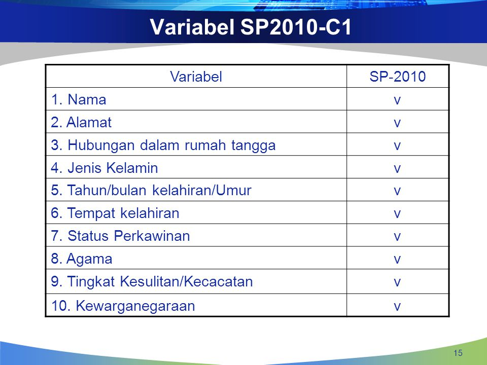 Variabel SP2010-C1 Variabel SP-2010 1. Nama v 2. Alamat