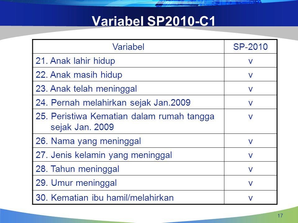 Variabel SP2010-C1 Variabel SP-2010 21. Anak lahir hidup v