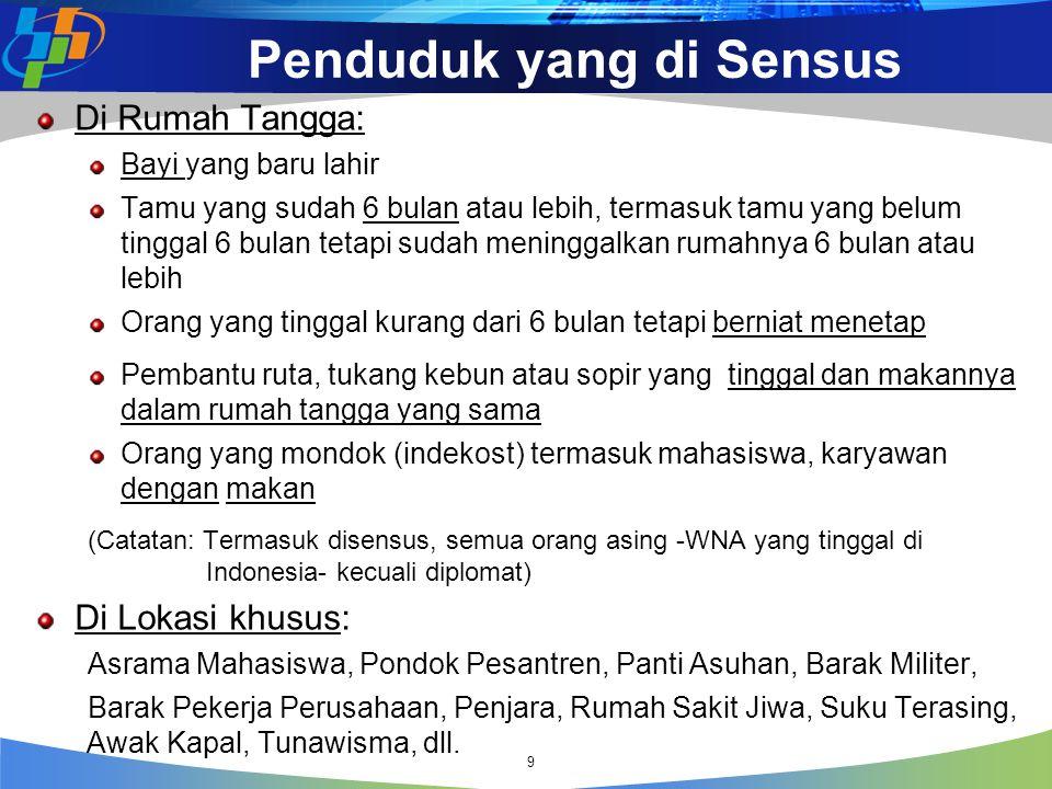Penduduk yang di Sensus