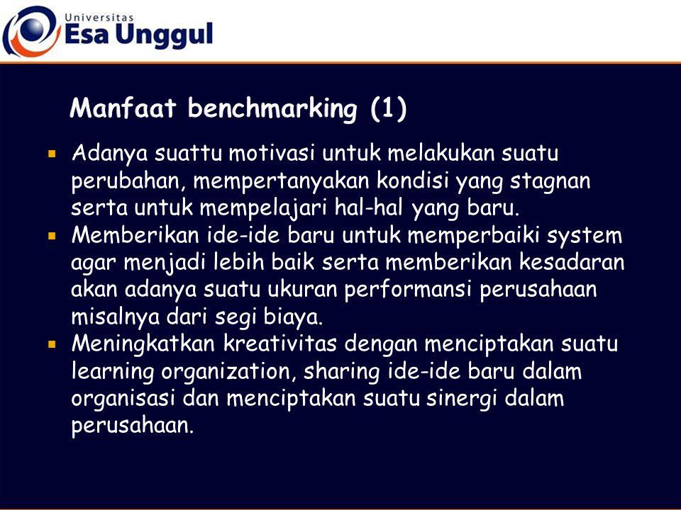 Manfaat benchmarking (1)