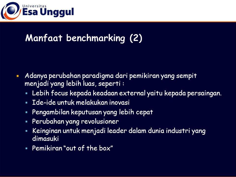 Manfaat benchmarking (2)