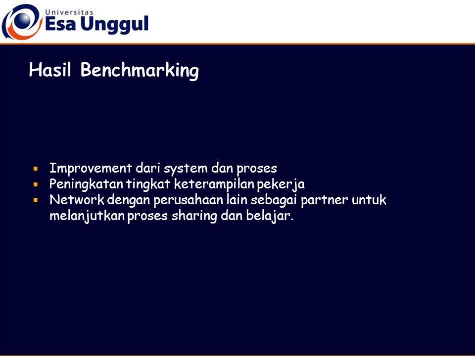 Hasil Benchmarking Improvement dari system dan proses