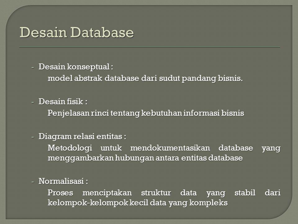 Desain Database Desain konseptual :
