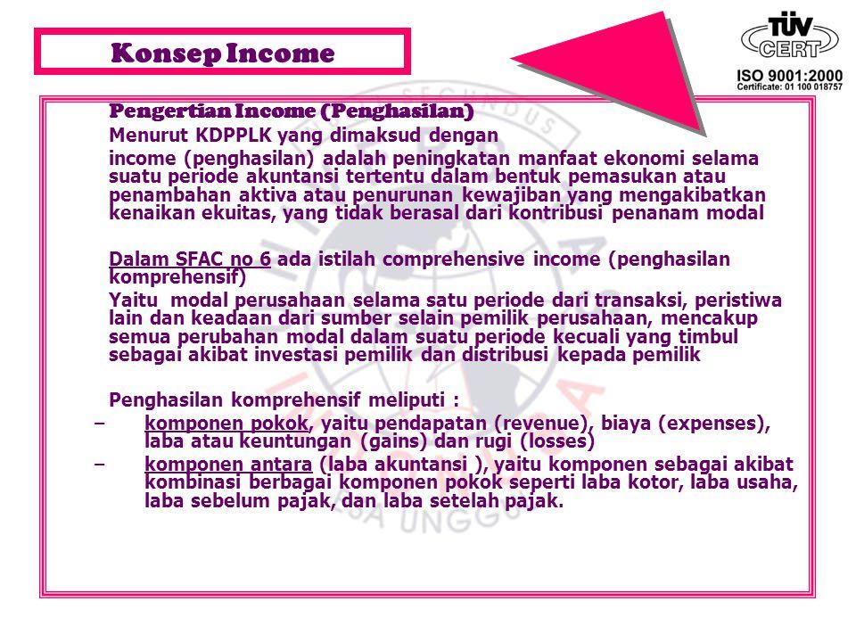 Konsep Income Pengertian Income (Penghasilan)