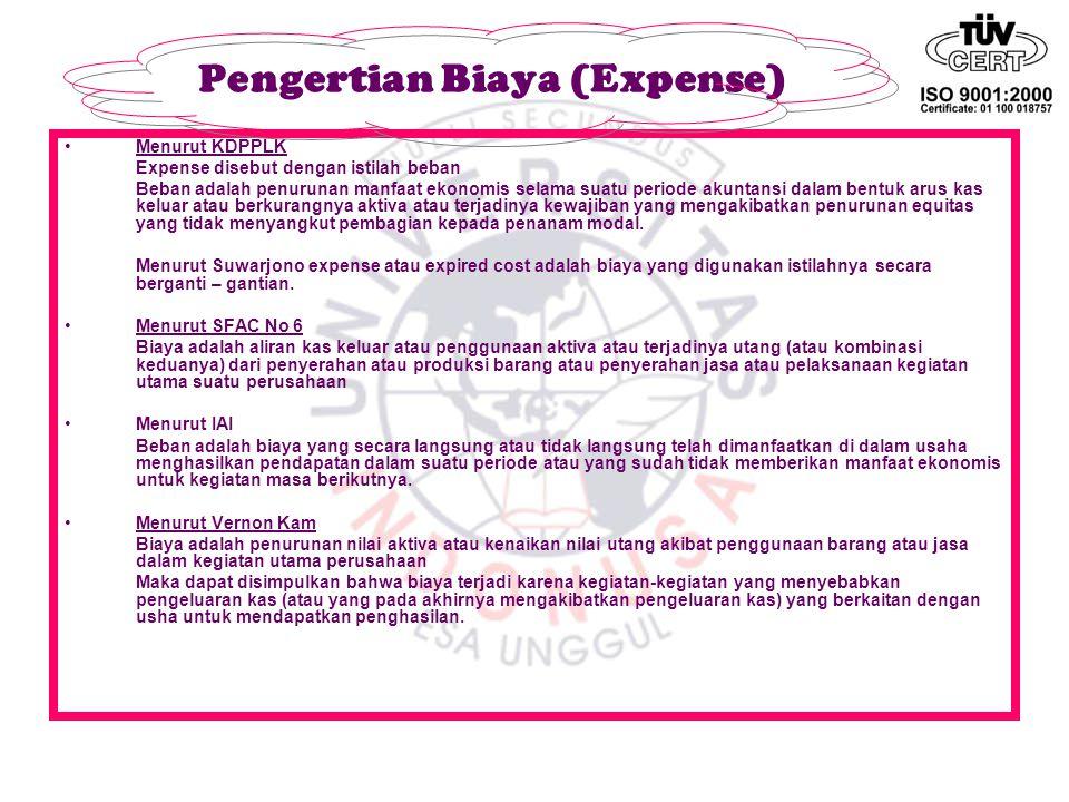 Pengertian Biaya (Expense)