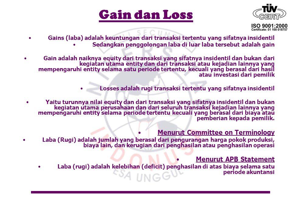 Gain dan Loss Menurut Committee on Terminology Menurut APB Statement