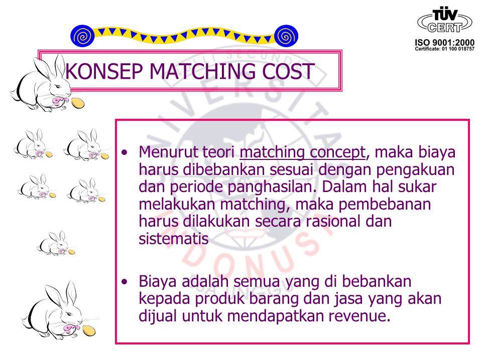KONSEP MATCHING COST