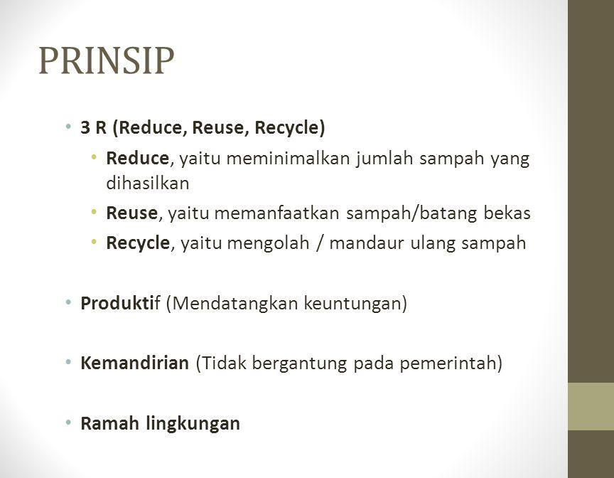 PRINSIP 3 R (Reduce, Reuse, Recycle)