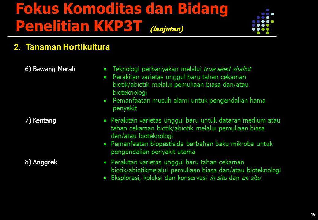 Fokus Komoditas dan Bidang Penelitian KKP3T