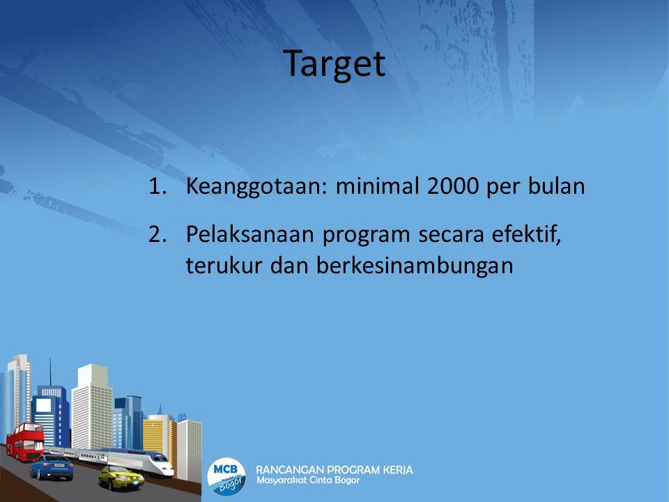 Target Keanggotaan: minimal 2000 per bulan