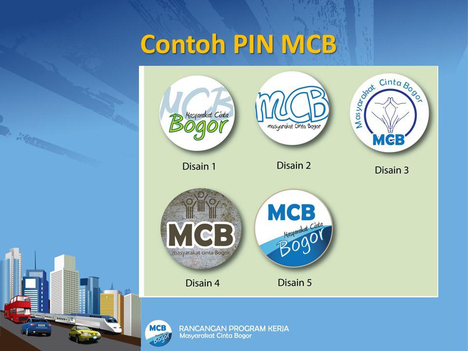 Contoh PIN MCB
