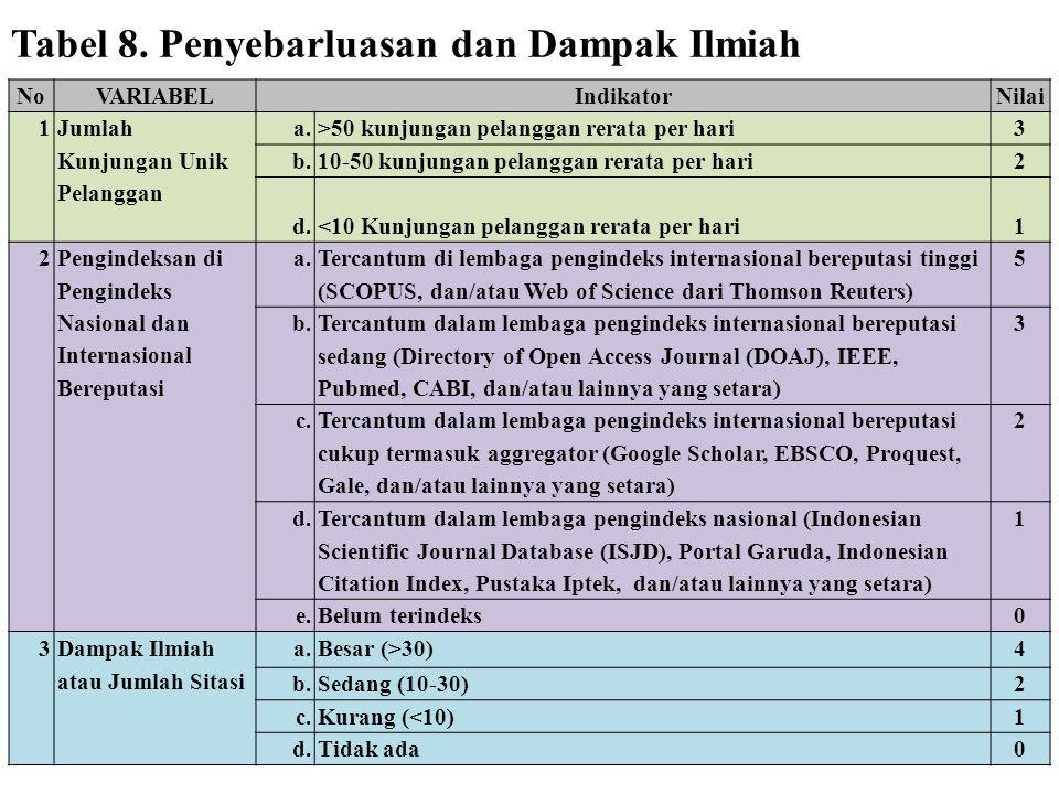 Tabel 8. Penyebarluasan dan Dampak Ilmiah