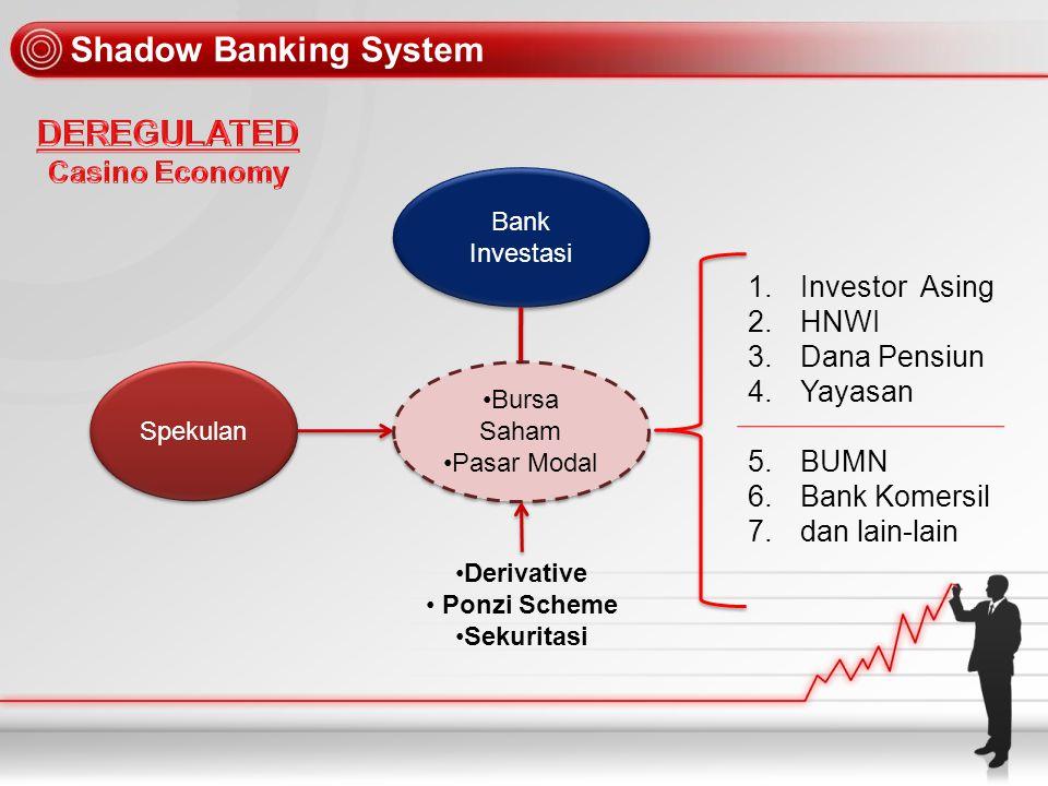 Shadow Banking System DEREGULATED Casino Economy Investor Asing HNWI