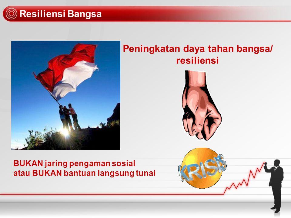 Peningkatan daya tahan bangsa/