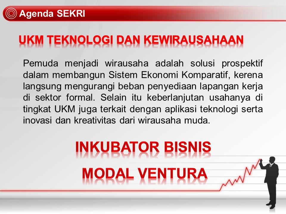 Inkubator bisnis Modal ventura