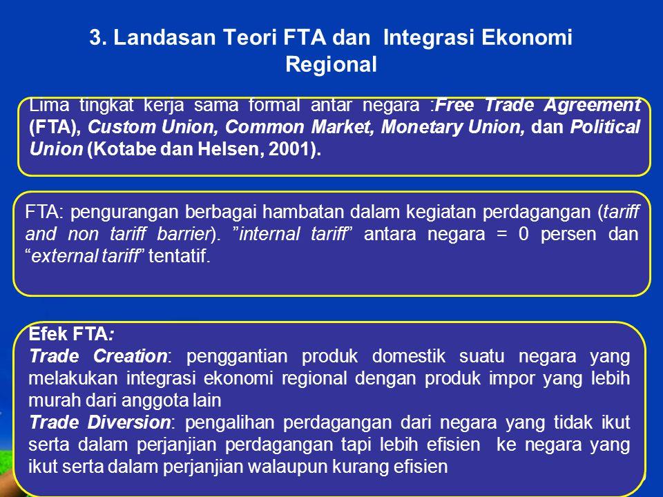 3. Landasan Teori FTA dan Integrasi Ekonomi Regional