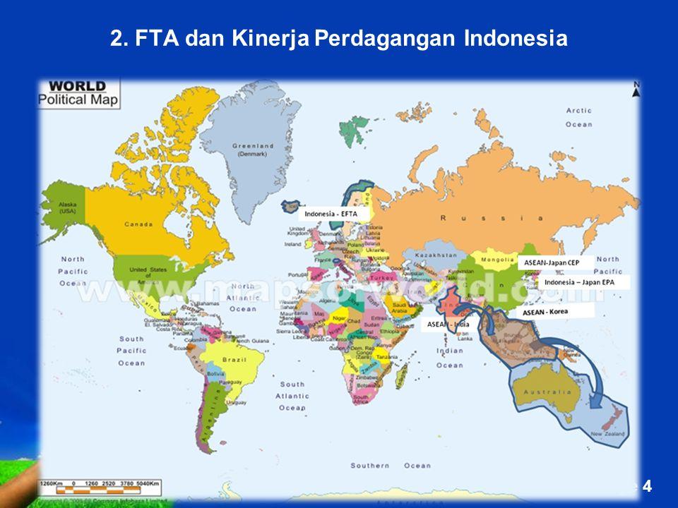 2. FTA dan Kinerja Perdagangan Indonesia