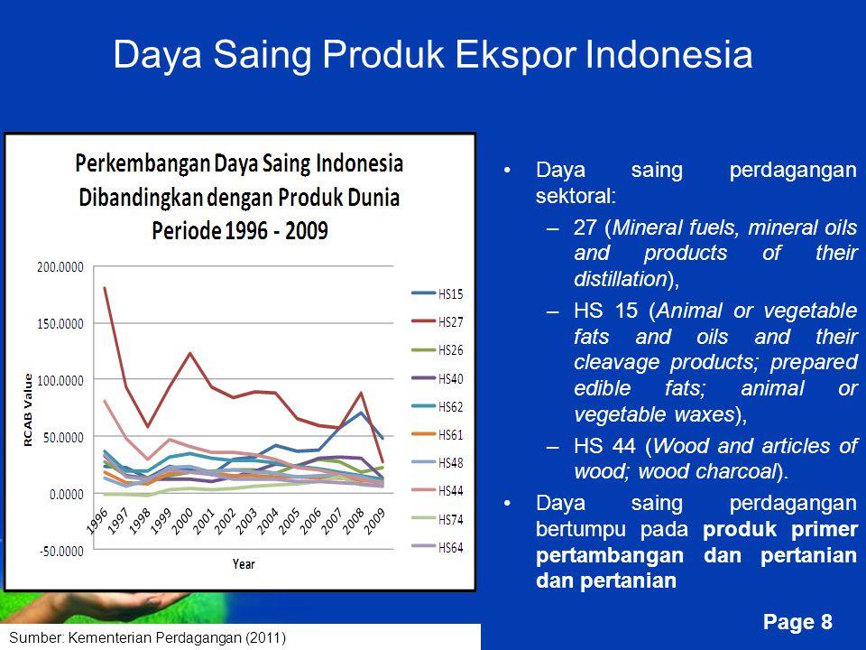 Daya Saing Produk Ekspor Indonesia