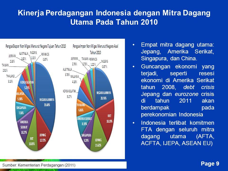 Kinerja Perdagangan Indonesia dengan Mitra Dagang Utama Pada Tahun 2010