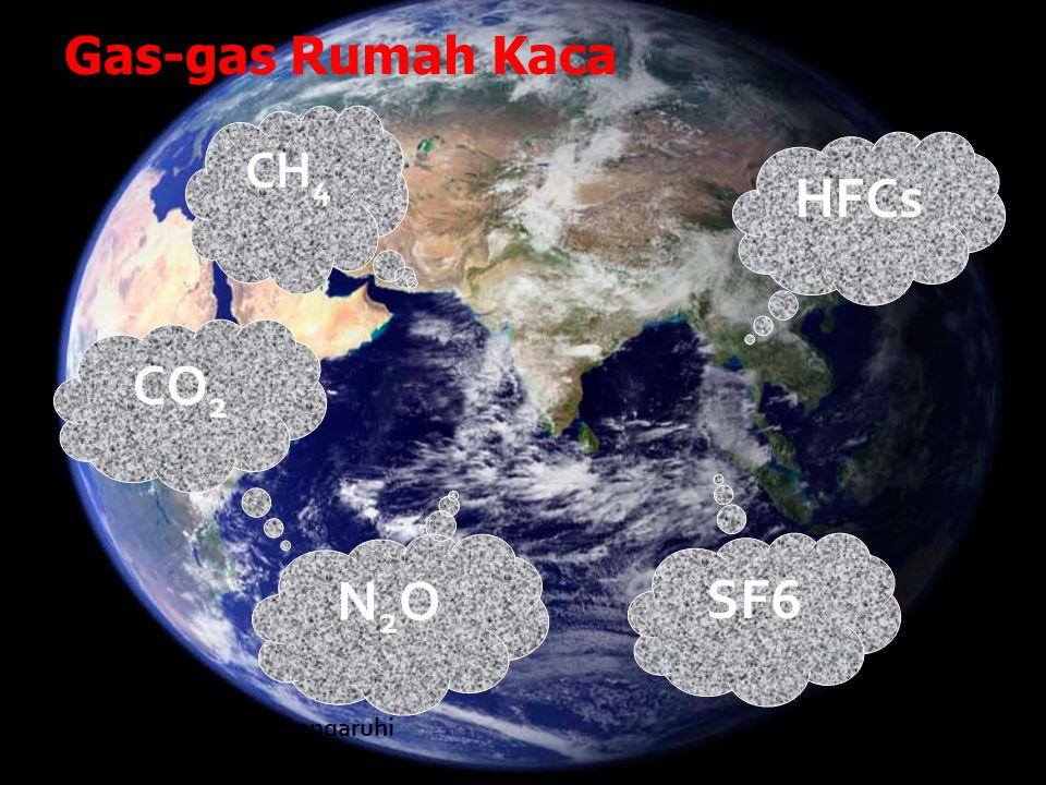 HFCs CO2 N2O SF6 Gas-gas Rumah Kaca CH4 Tingkat abnormal dipengaruhi