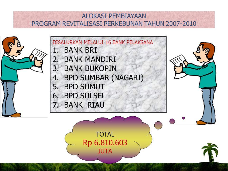 PROGRAM REVITALISASI PERKEBUNAN TAHUN 2007-2010