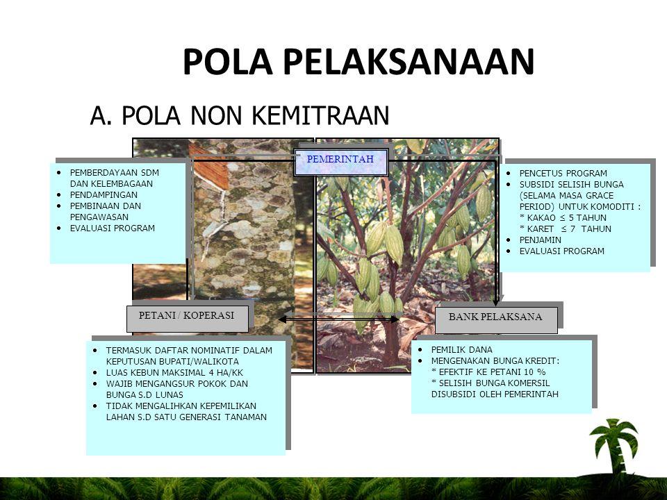 POLA PELAKSANAAN A. POLA NON KEMITRAAN PEMERINTAH PETANI / KOPERASI