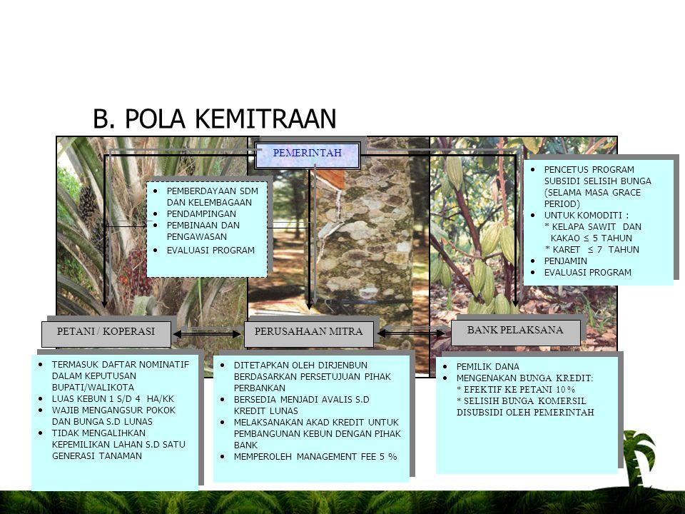 B. POLA KEMITRAAN PEMERINTAH PETANI / KOPERASI BANK PELAKSANA