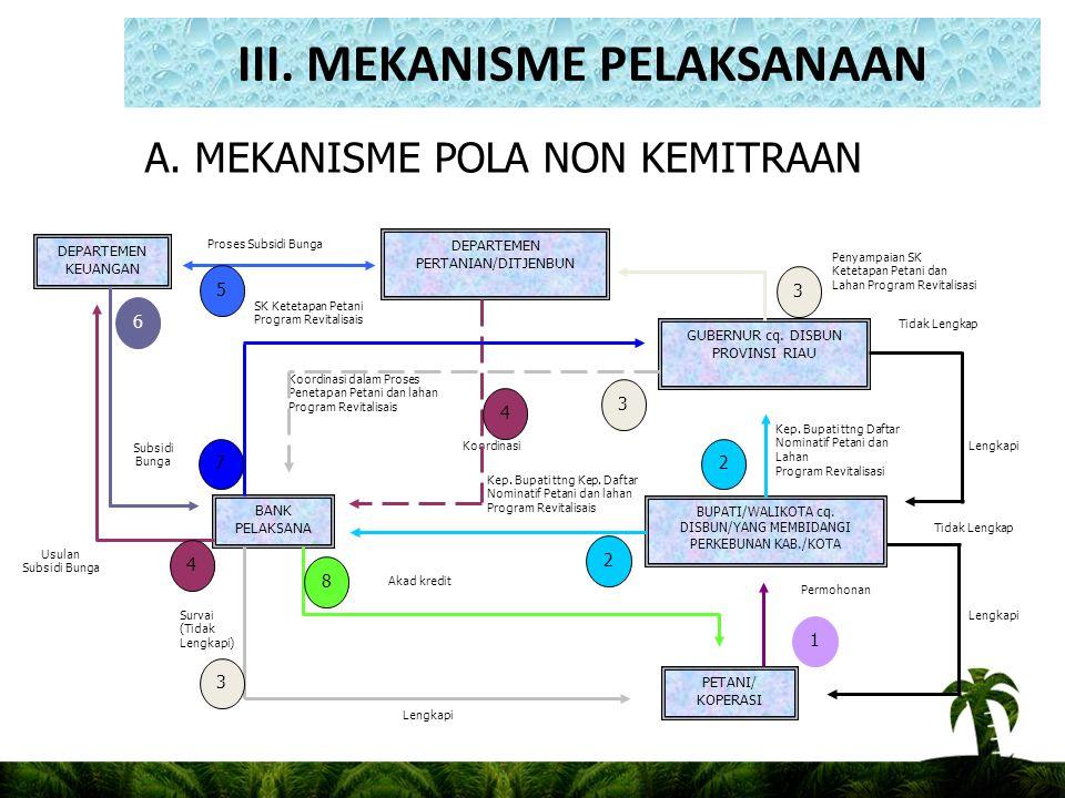 III. MEKANISME PELAKSANAAN