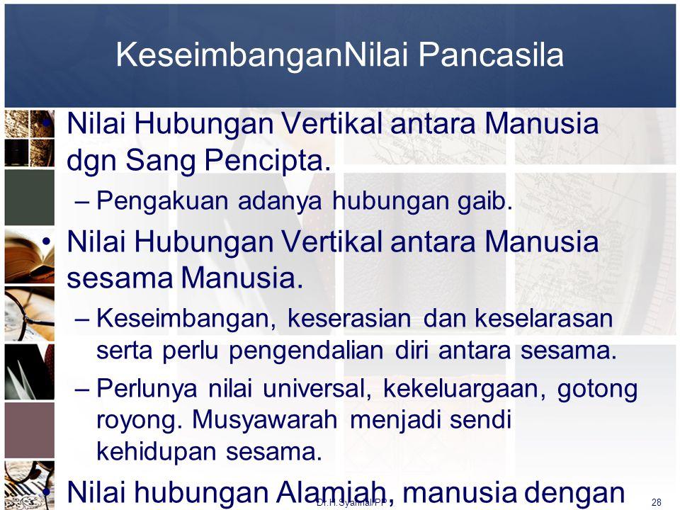 KeseimbanganNilai Pancasila