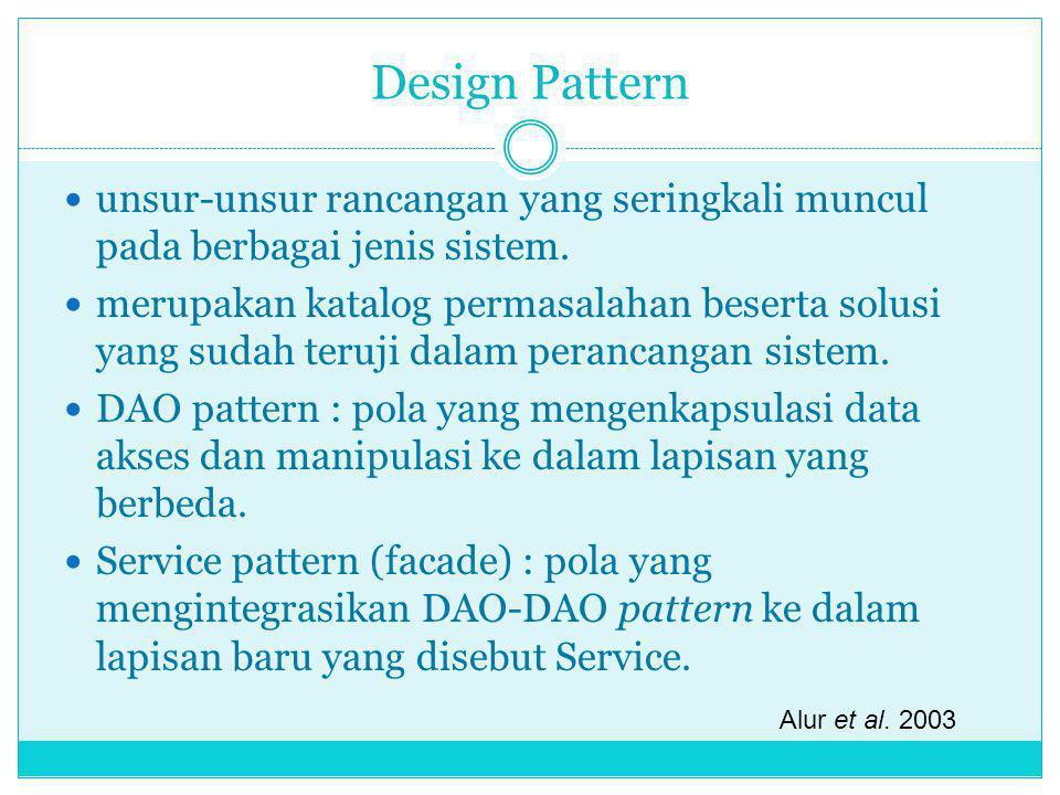 Design Pattern unsur-unsur rancangan yang seringkali muncul pada berbagai jenis sistem.