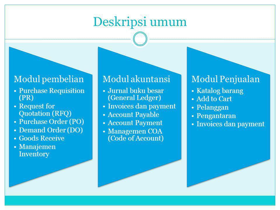 Deskripsi umum Modul pembelian Purchase Requisition (PR)