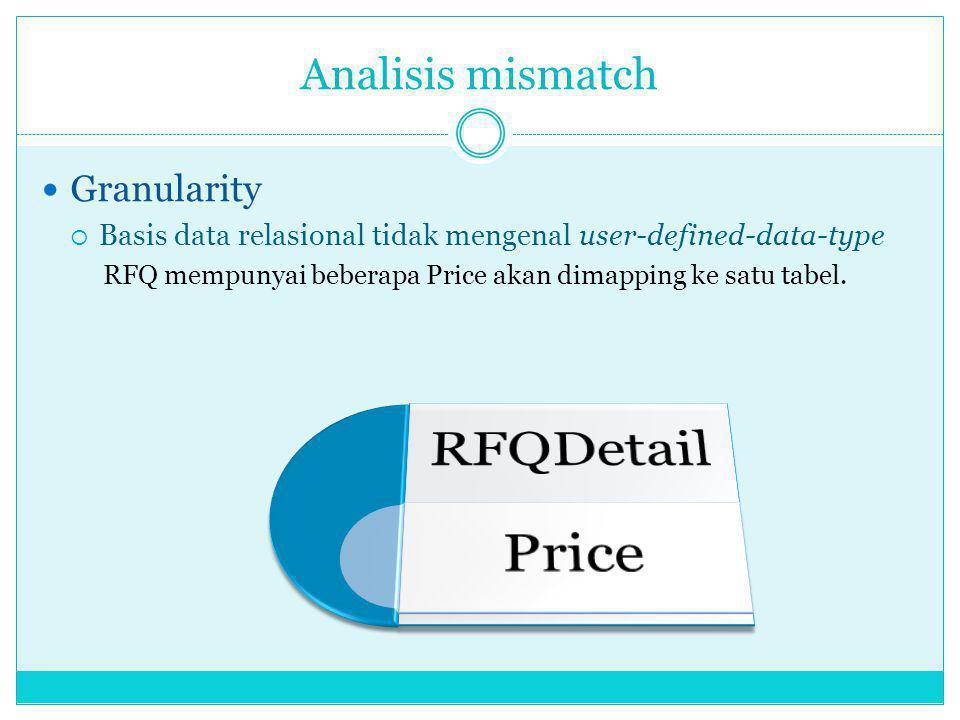 Analisis mismatch Granularity