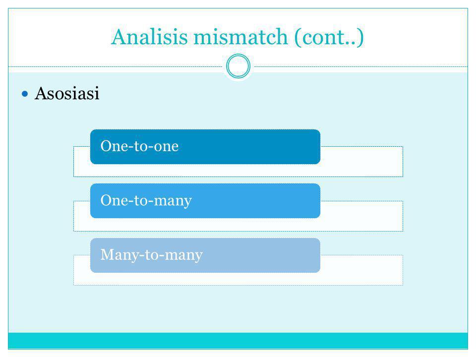 Analisis mismatch (cont..)