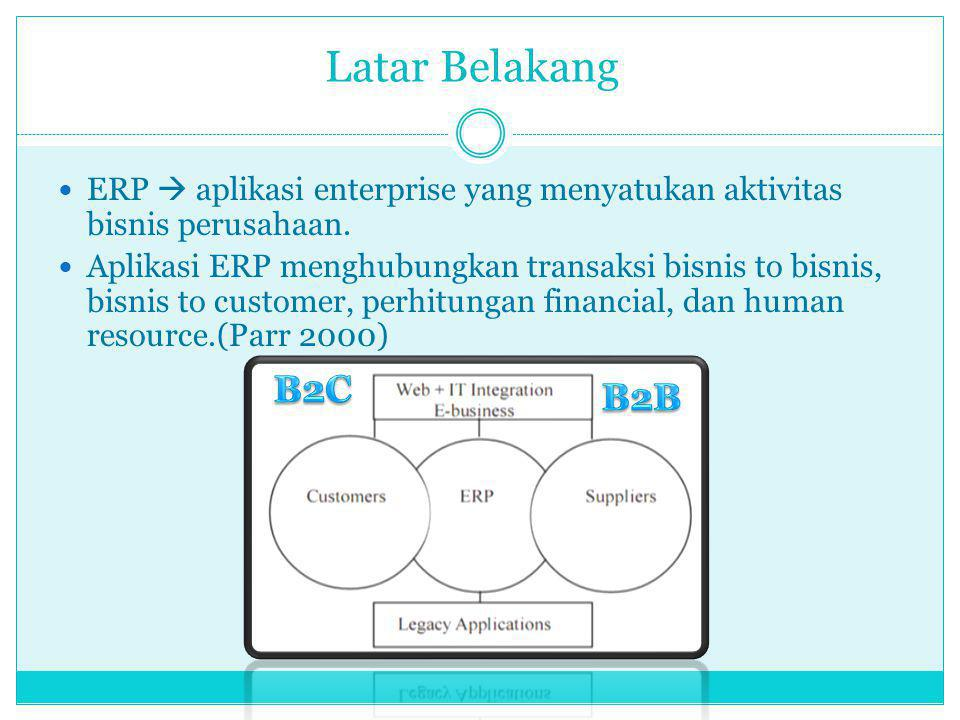 Latar Belakang ERP  aplikasi enterprise yang menyatukan aktivitas bisnis perusahaan.