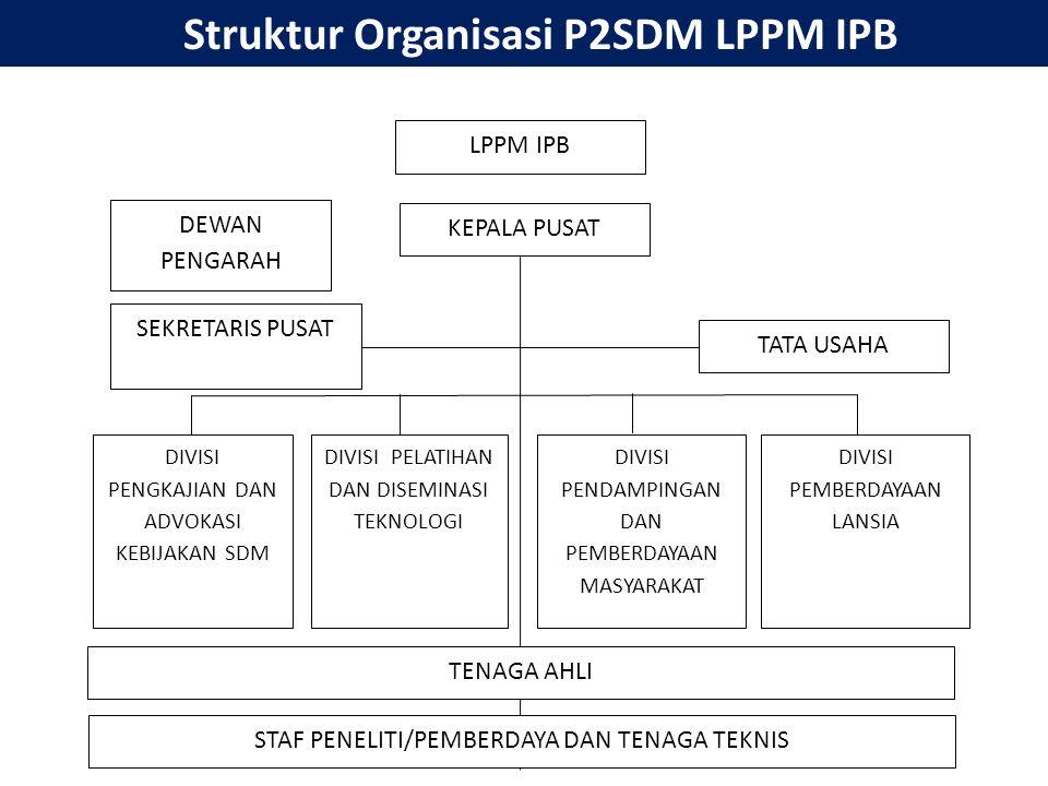 Struktur Organisasi P2SDM LPPM IPB