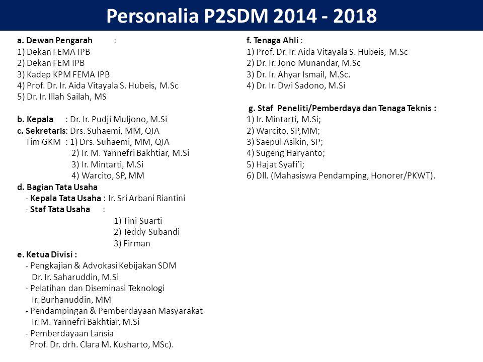 Personalia P2SDM 2014 - 2018 a. Dewan Pengarah : 1) Dekan FEMA IPB