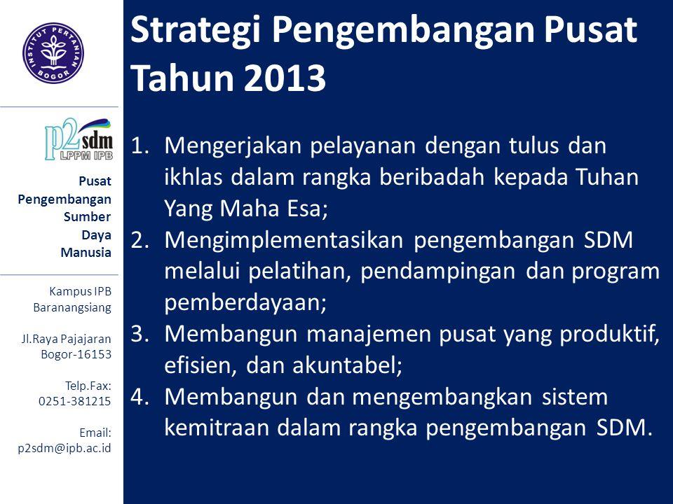 Strategi Pengembangan Pusat Tahun 2013