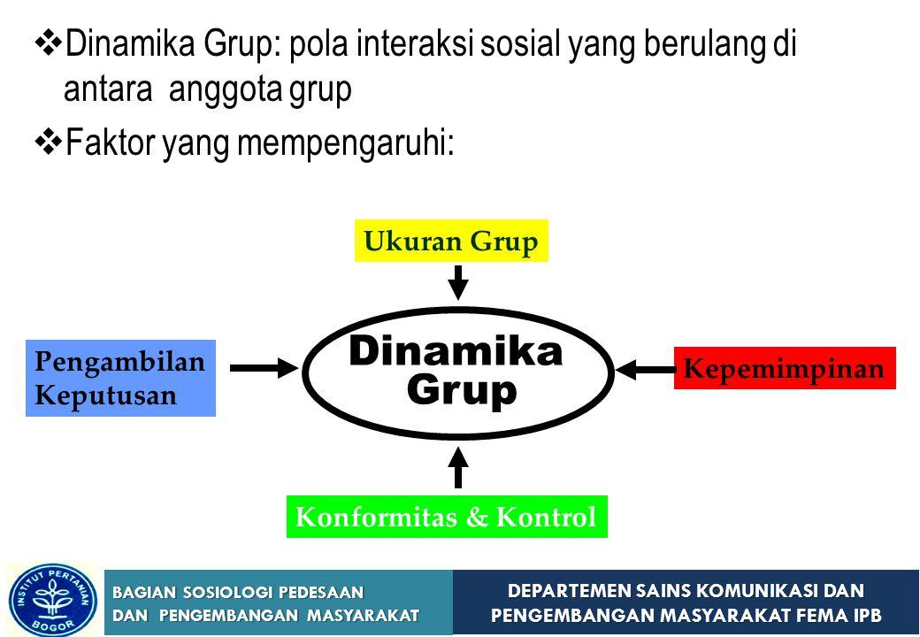 Dinamika Grup: pola interaksi sosial yang berulang di antara anggota grup