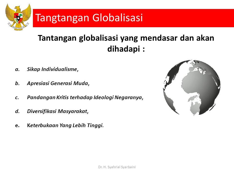 Tantangan globalisasi yang mendasar dan akan dihadapi :
