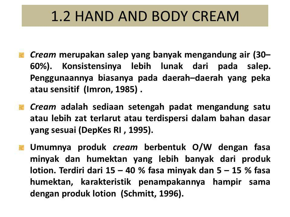 1.2 HAND AND BODY CREAM
