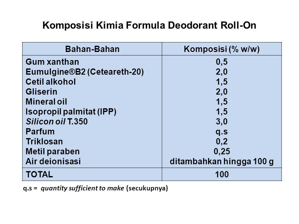 Komposisi Kimia Formula Deodorant Roll-On