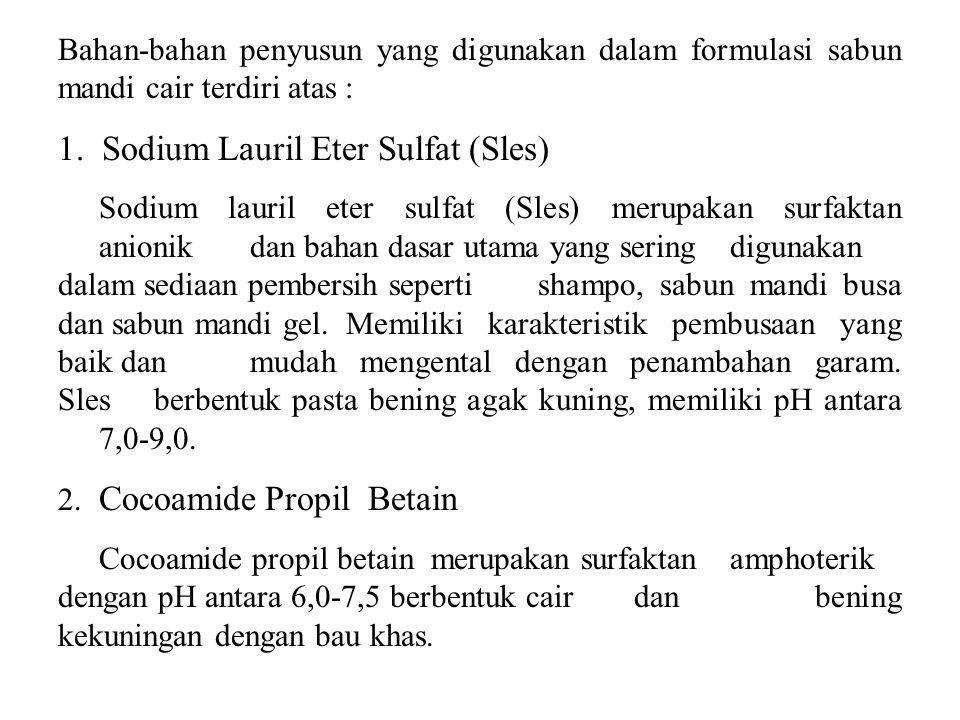 1. Sodium Lauril Eter Sulfat (Sles)