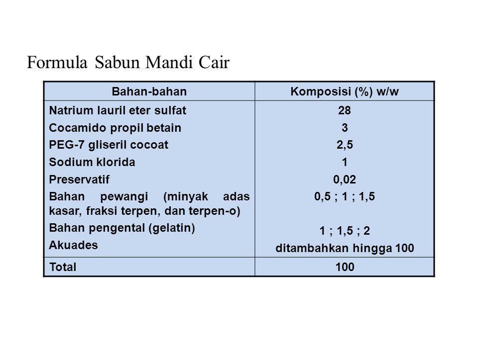 Formula Sabun Mandi Cair