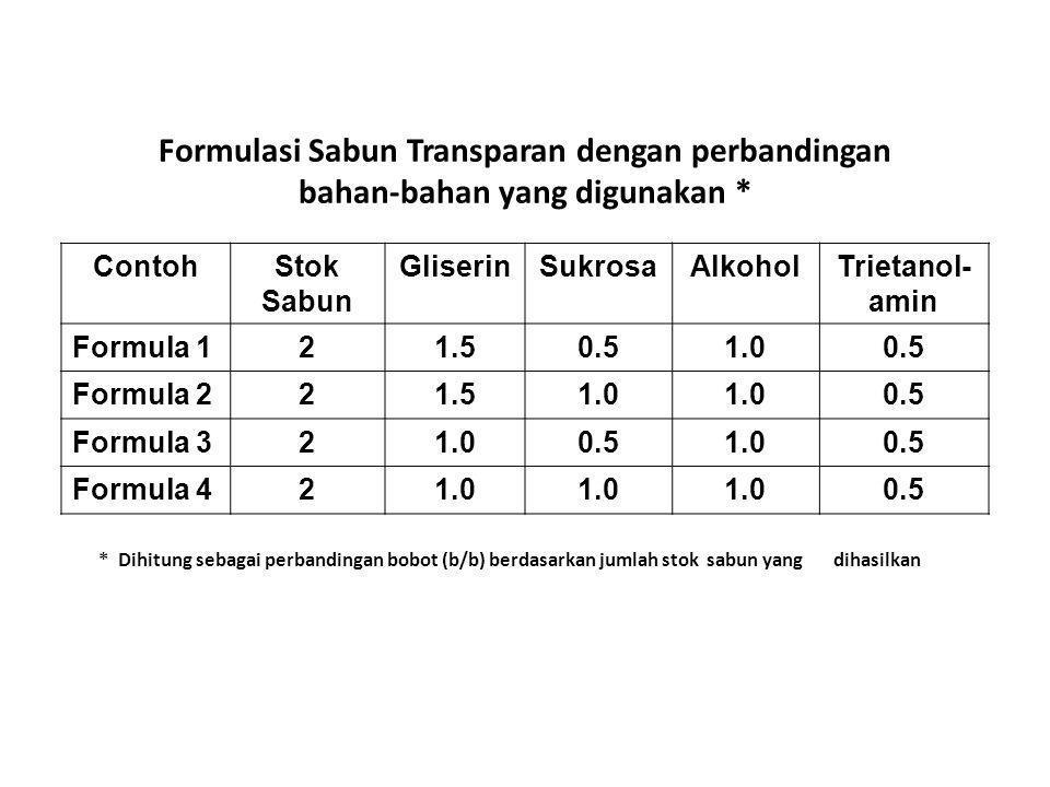 Formulasi Sabun Transparan dengan perbandingan bahan-bahan yang digunakan *