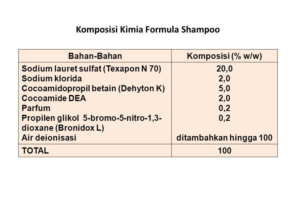 Komposisi Kimia Formula Shampoo