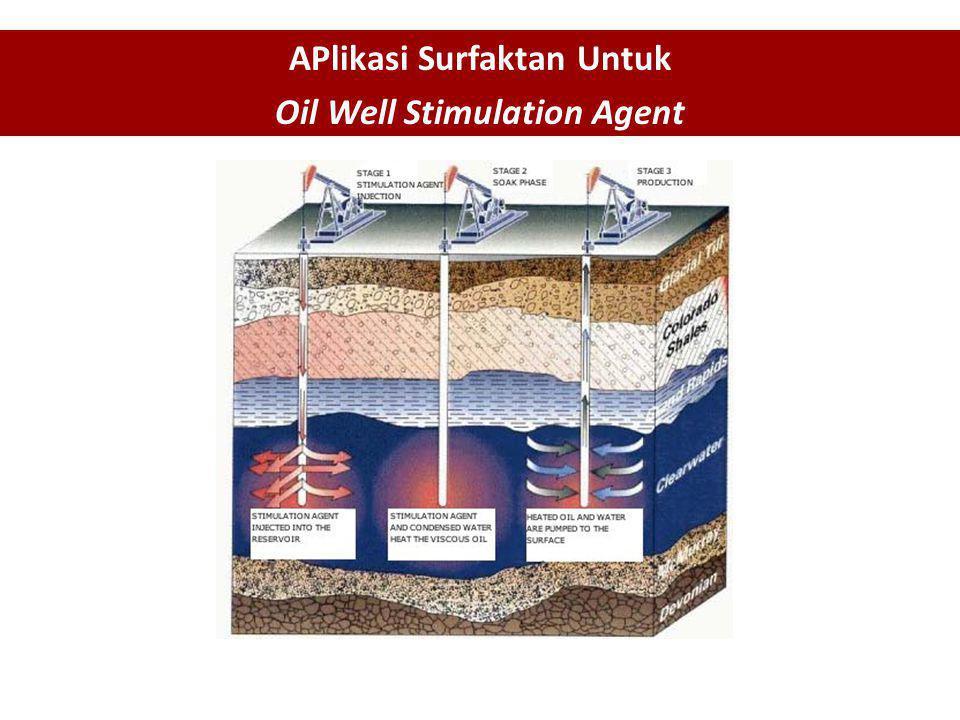 APlikasi Surfaktan Untuk Oil Well Stimulation Agent